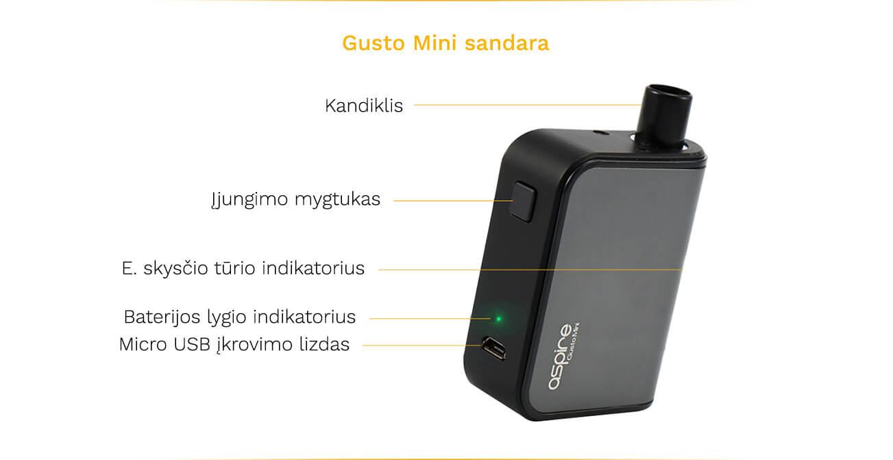 Aspire Gusto Mini sandara