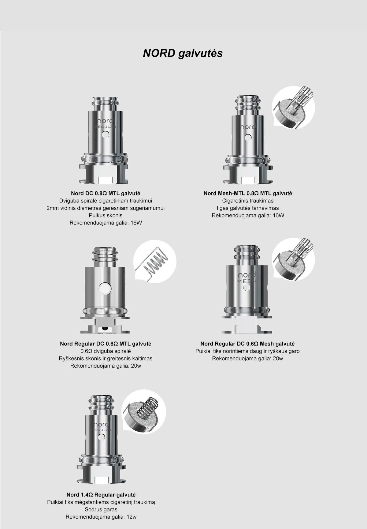 SMOK Nord 2 naujasis įrenginys